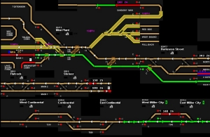 Unified Train Control System